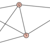 SageMathとグラフ理論(カノニカル行列)