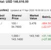米国株投資状況 2020年4月第3週