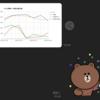 毎日自動でGoogle AdsenceのレポートのグラフをLINEに送るボットを作るぞ!