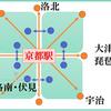 【京都旅行】京都旅行の計画は十字マトリックスで考えよう【京都】【旅行プラン】【無駄のない移動計画】【思考フレームワーク】
