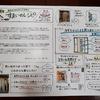 「すまいのレシピ」第3号 発行!