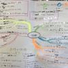 文法のまとめ方