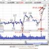 株式投資 出来高と株価の関係性