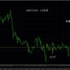 トレード結果 GBP/CAD