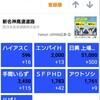 日経平均551.22円↑
