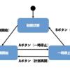 状態遷移図・表の書き方&考え方