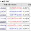 株じろう 2019年1月11日(金)引け後の資産残高 200万から上昇か!