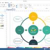 ファイブフォース分析ソフト