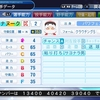 パワプロ2018作成 サクセス ナヌーク=アッキアック(捕手)2013版