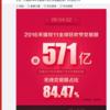 【ダブルイレブン速報】2016年:中国天猫(Tmall)の「独身の日」ダブルイレブン(双十一) 626億元(約1兆円)を突破