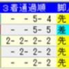 【重賞展望】第69回安田記念(GⅠ)