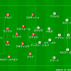 【マッチレビュー】コパ・デル・レイ準々決勝2ndレグ バルセロナ対セビージャ