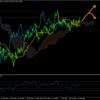 SSトレード方針(9/17週):ドル円予想、112.9円近くまで上昇して決済したい!