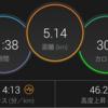 2020東京チャレンジマラソン、サブ3への前哨戦