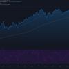 2021-6-29 週明け米国株の状況