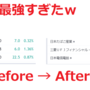 TradingViewの銘柄コードを日本語化するやり方解説