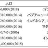 四季のある大島本州 そして、温帯の島では最大であり...