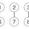 Union Findアルゴリズムの様々な実装とパフォーマンス計測