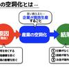 経済のグローバル化ー日本企業海外進出