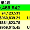1億円キープ4週目】投資状況 2021年3月第4週