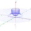 2次元の熱平衡(境界値問題2)