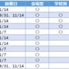 2022年版 東京都公立中高一貫校合同説明会 概要まとめ 日程 事前予約 会場