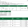本日の株式トレード報告R1,08,14