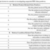 β-D-グルカンの偽陽性の原因