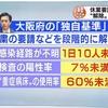 緊急事態宣言緩和「大阪モデル」
