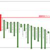 2020中京記念G3 全馬指数・追い切り分析