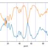 卓球の試合における流れの可視化