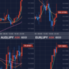 【FX】相場に慣れる&チャートの見方の練習→米ドル編