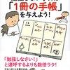 【中学生手帳】習慣を身に着けたい!