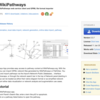 WikiPathwaysのCytoscapeプラグイン WikiPathways App for Cytoscape