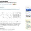 WikiPathwaysのCytoscapeプラグイン WikiPathways App for Cytoscape
