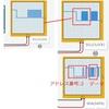 TinkercadによるArduinoシミュレーション9 ~ I2C通信