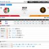2019-08-12 カープ第109戦(マツダスタジアム)●7対8 巨人(55勝51敗3分)アドゥワ6失点。結局追いつかず3連敗。