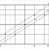 平方剰余の相互法則の証明(6)