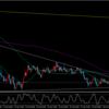 FX予想 ドル円(USDJPY)6/22