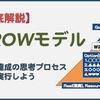 【徹底解説】GROWモデルを使って目標達成の思考プロセスを実行しよう!