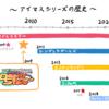 アイマスDS日記 #1【BRAND NEW TOUCH】