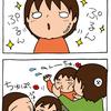 キスの認識・誤った愛情表現