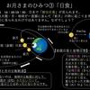 月と太陽③日食
