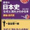 【東大日本史】傾向と対策