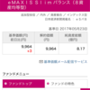 eMAXIS Slim バランス(8資産均等型)が純資産額8億円に