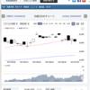 昨日の株価と今日の予測(2017/7/7)
