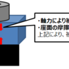 【CAE】ネジ締結部の固定条件の付け方で結果が変わる