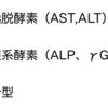 ALP、γGTP上昇をみたら