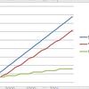 DLsiteのサークル販売利益率・手数料を計算してみた