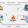 MobaXtermでEC2インスタンスとポートフォワーディング[MobaXterm][EC2][AWS]